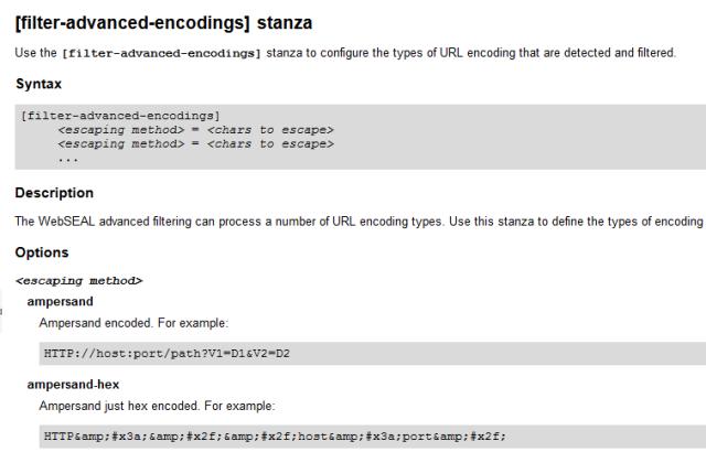 Encoded Urls And Webseal Filtering Philip Nye